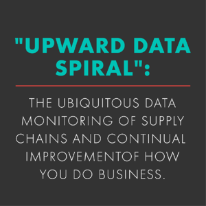 Upward Data Spiral