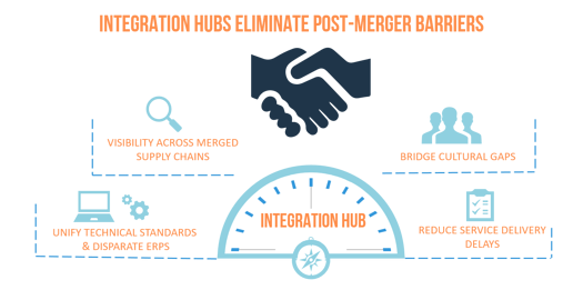 Integration_Hubs_Infographic.png
