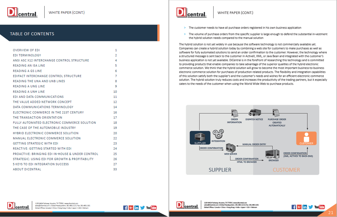 White Paper Preview - Intro to EDI.png